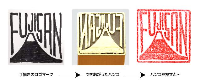 手書きのロゴからハンコを作ると… | しるし堂