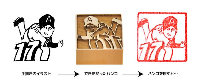 手書きのイラストからハンコを作ると… | しるし堂