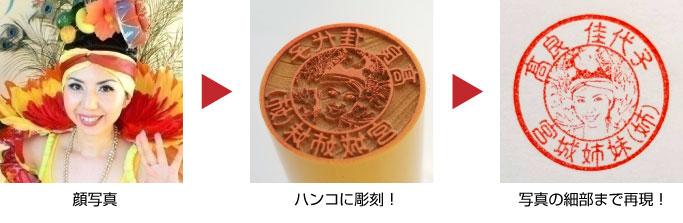 写真から簡単に作れる顔印(顔のハンコ/ Face Stamp) | しるし堂